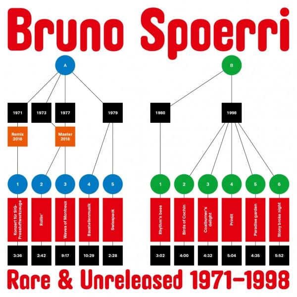 bruno-spoerri-rare-unreleased-1971-1998-lp-wrwtfww-records-cover